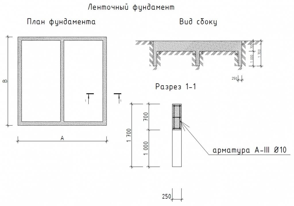 Ленточный фундамент 2 часть
